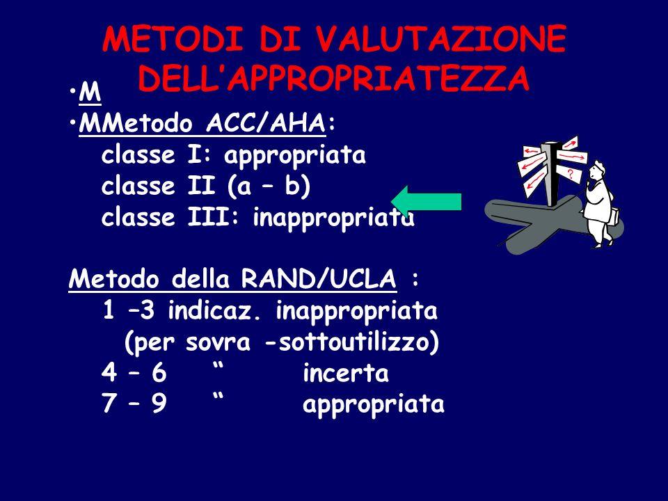 METODI DI VALUTAZIONE DELL'APPROPRIATEZZA