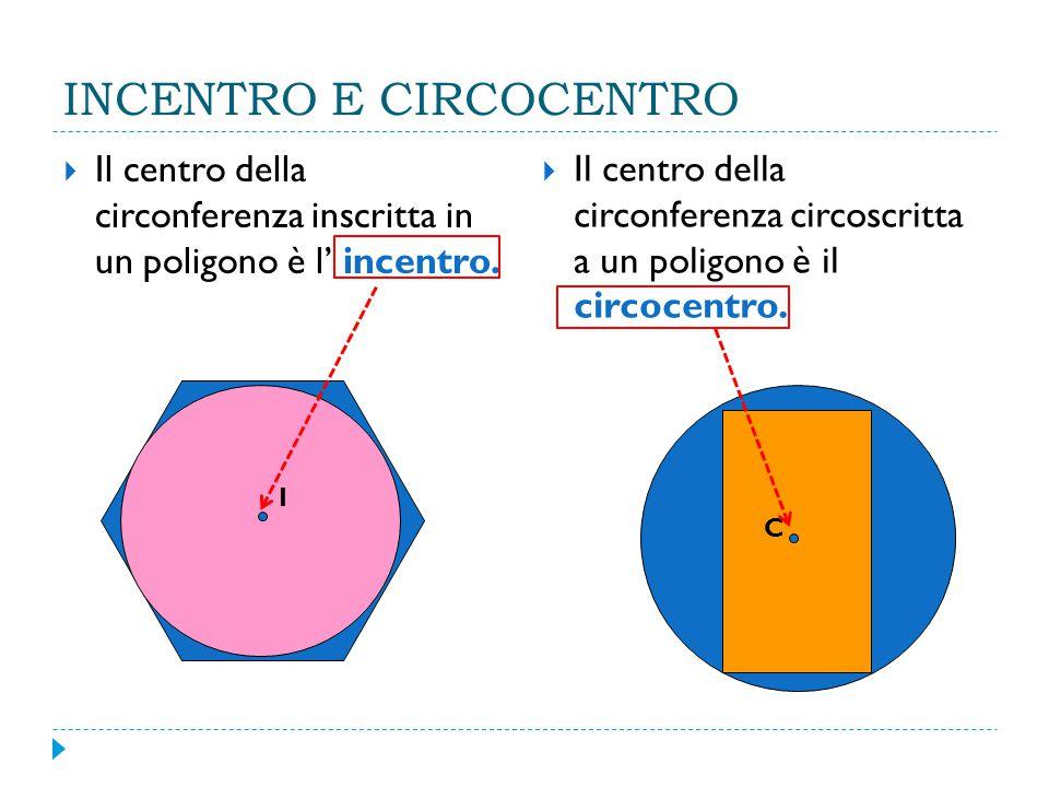 INCENTRO E CIRCOCENTRO