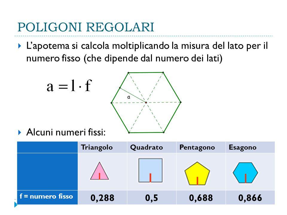 POLIGONI REGOLARI L'apotema si calcola moltiplicando la misura del lato per il numero fisso (che dipende dal numero dei lati)