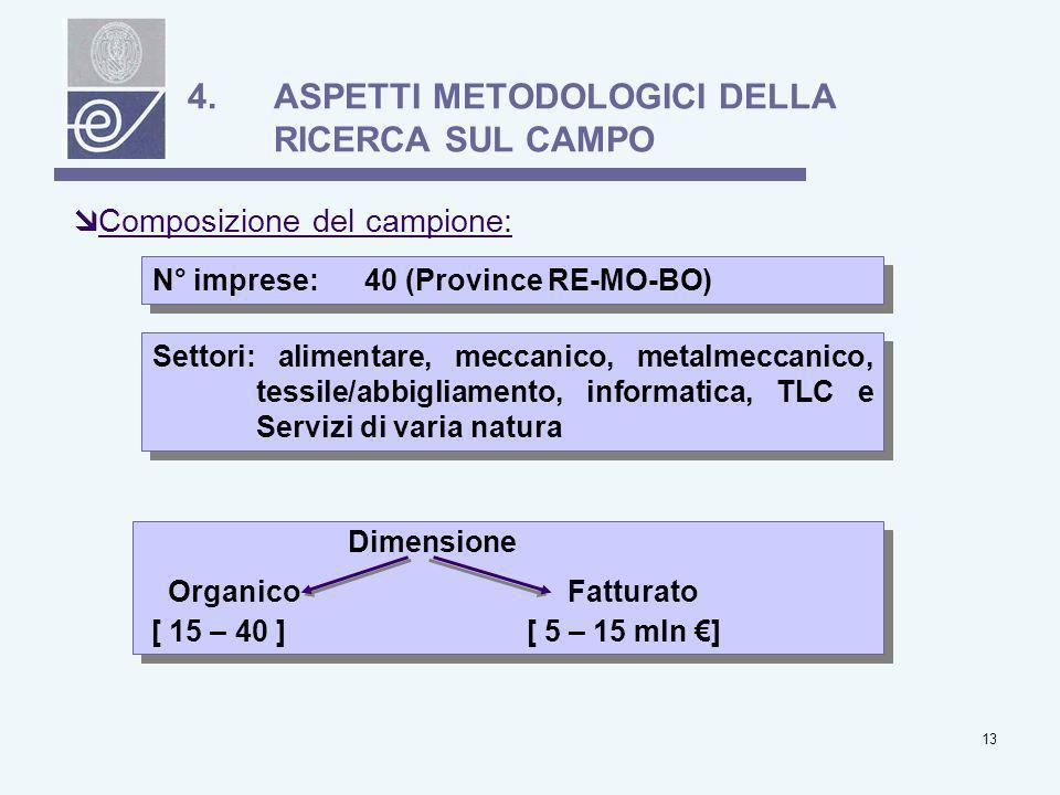 ASPETTI METODOLOGICI DELLA RICERCA SUL CAMPO