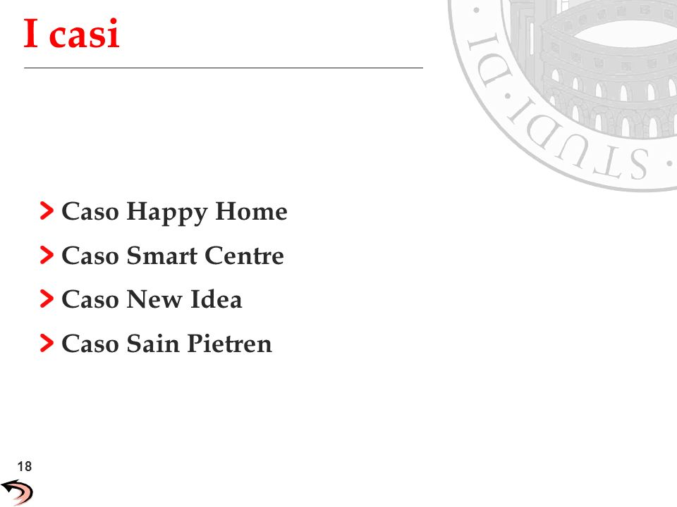 I casi Caso Happy Home Caso Smart Centre Caso New Idea