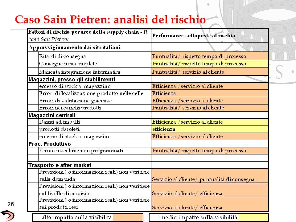 Caso Sain Pietren: analisi del rischio