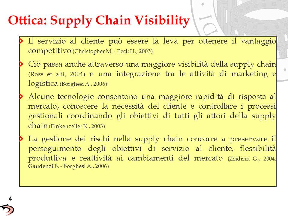Ottica: Supply Chain Visibility