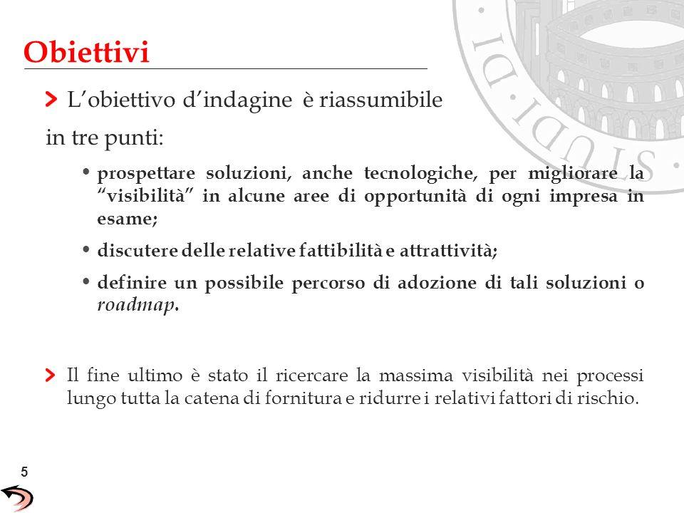 Obiettivi L'obiettivo d'indagine è riassumibile in tre punti: