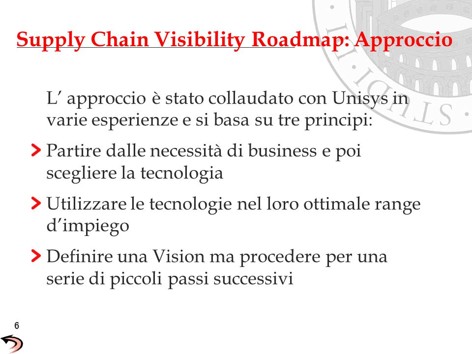 Supply Chain Visibility Roadmap: Approccio