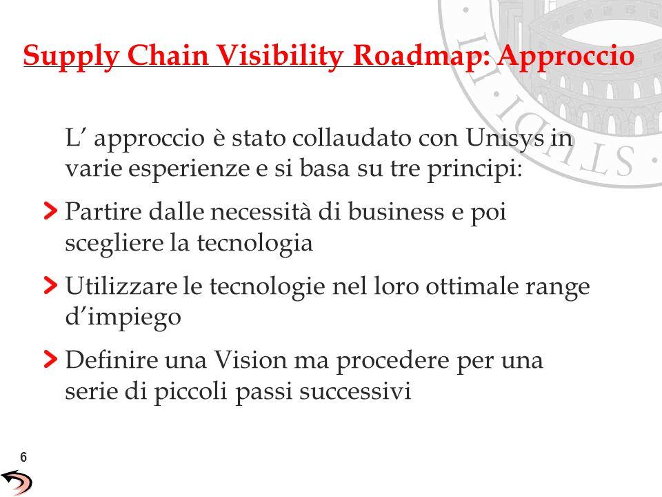 Supply Chain Visibility Roadmap: Approccio