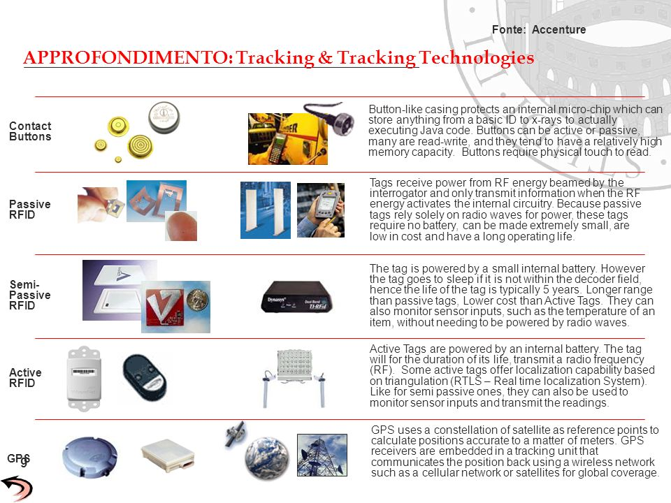 APPROFONDIMENTO: Tracking & Tracking Technologies