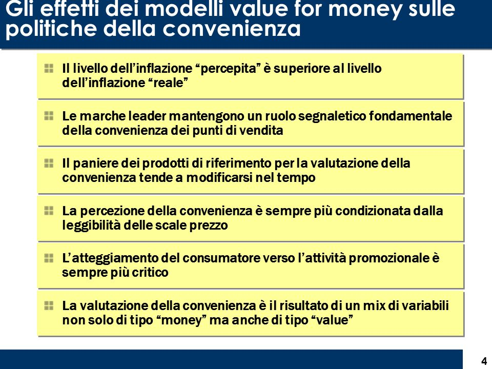 Gli effetti dei modelli value for money sulle politiche della convenienza