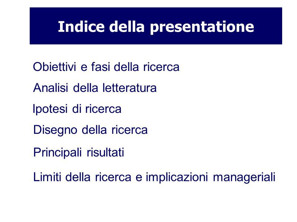 Indice della presentatione