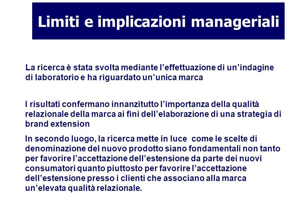 Limiti e implicazioni manageriali