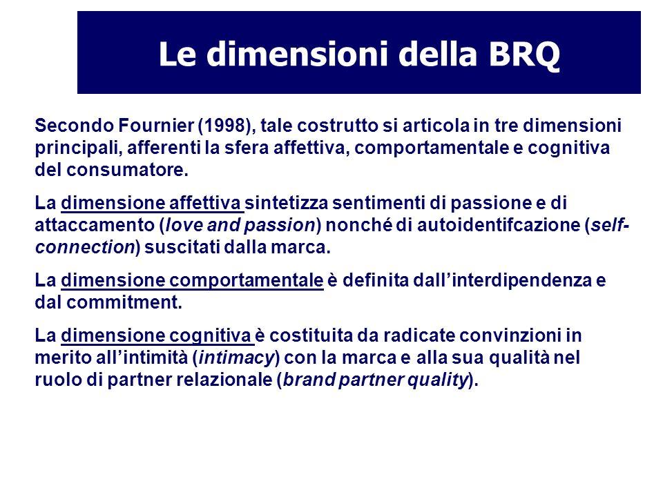 Le dimensioni della BRQ