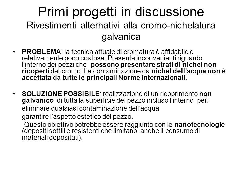 Primi progetti in discussione Rivestimenti alternativi alla cromo-nichelatura galvanica