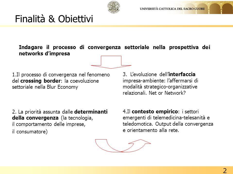 Finalità & Obiettivi Indagare il processo di convergenza settoriale nella prospettiva dei networks d'impresa.