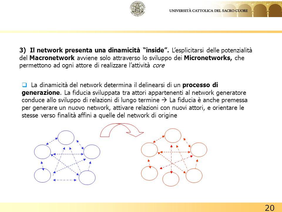 3) Il network presenta una dinamicità inside