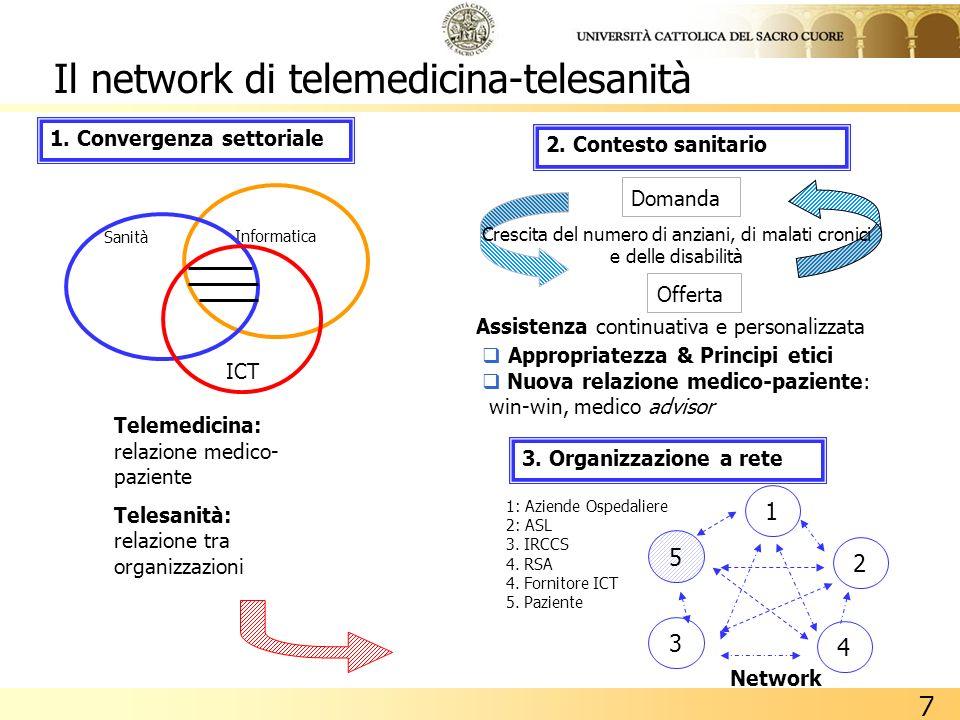 Il network di telemedicina-telesanità