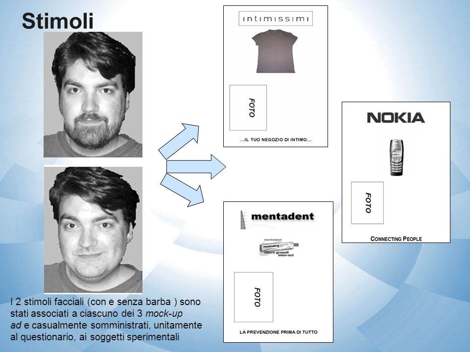 Stimoli I 2 stimoli facciali (con e senza barba ) sono