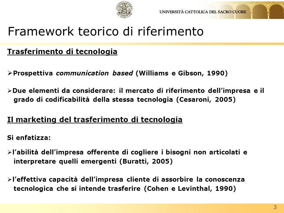 Framework teorico di riferimento
