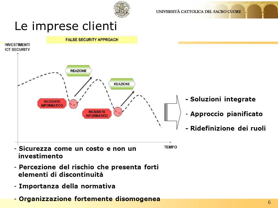 Le imprese clienti - Soluzioni integrate Approccio pianificato