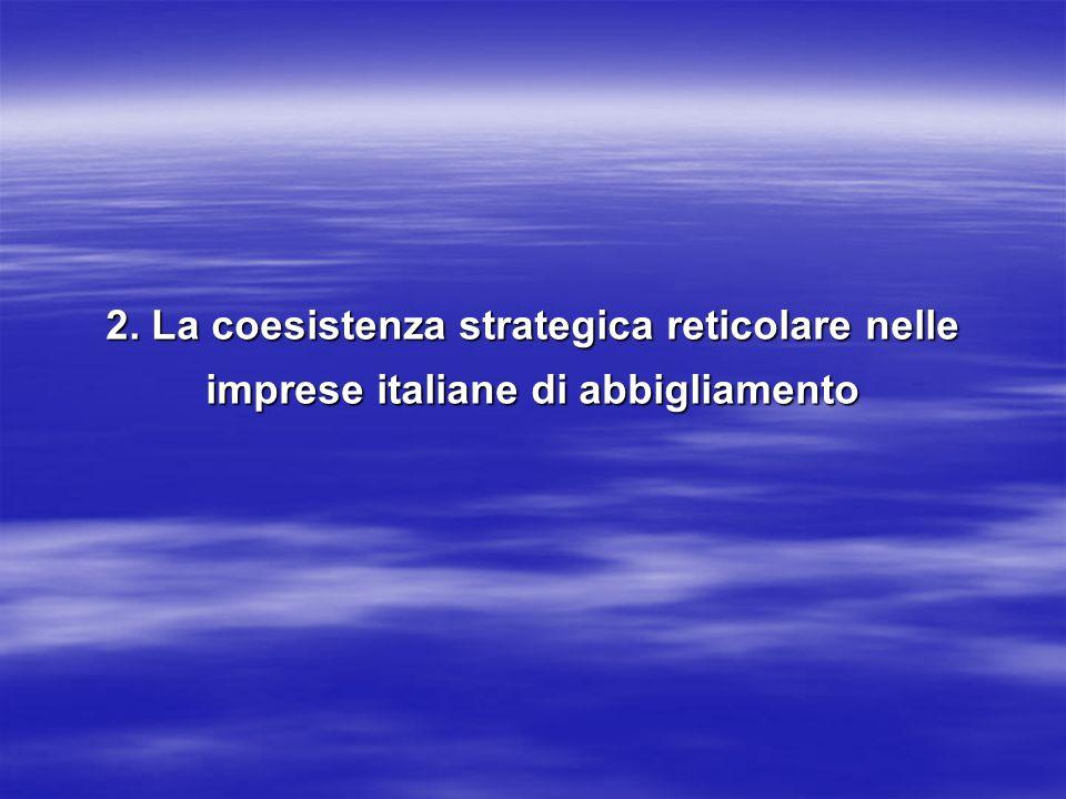 2. La coesistenza strategica reticolare nelle imprese italiane di abbigliamento