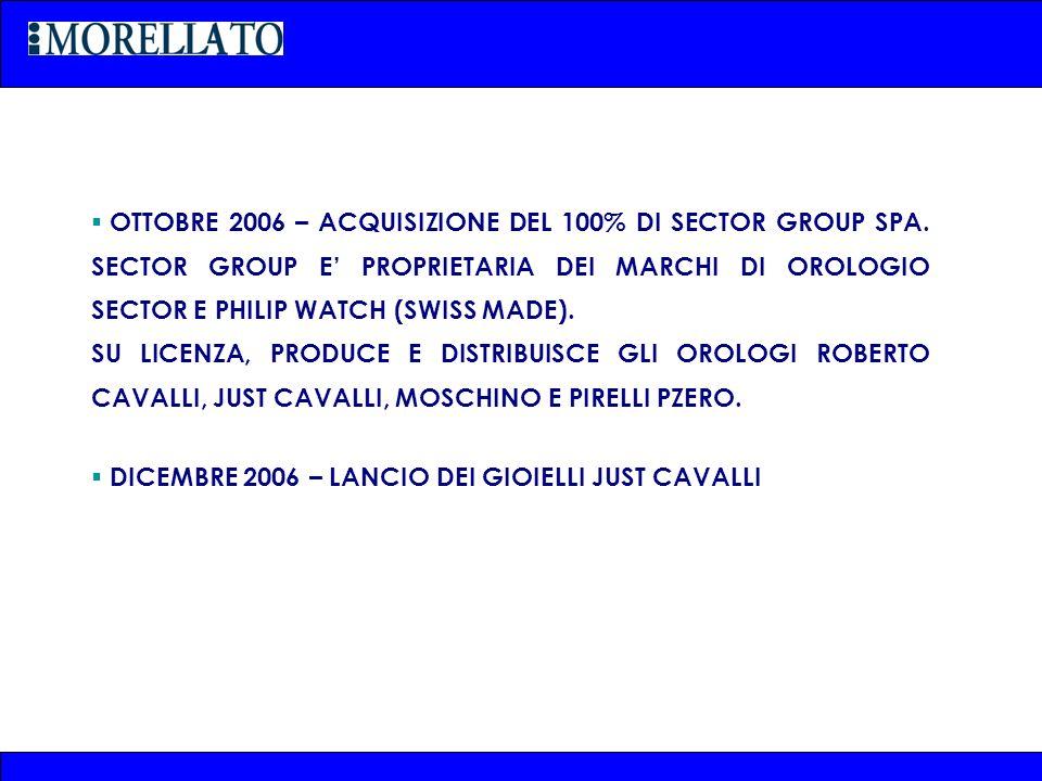 OTTOBRE 2006 – ACQUISIZIONE DEL 100% DI SECTOR GROUP SPA