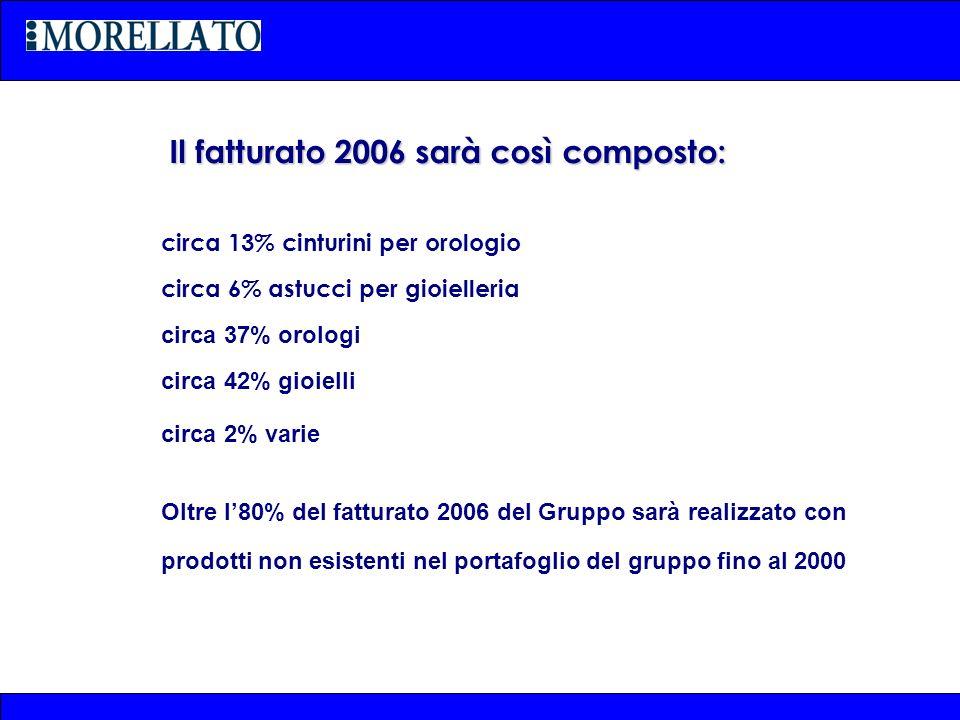 Il fatturato 2006 sarà così composto: