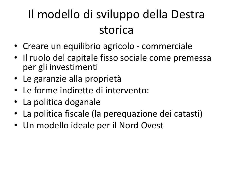Il modello di sviluppo della Destra storica