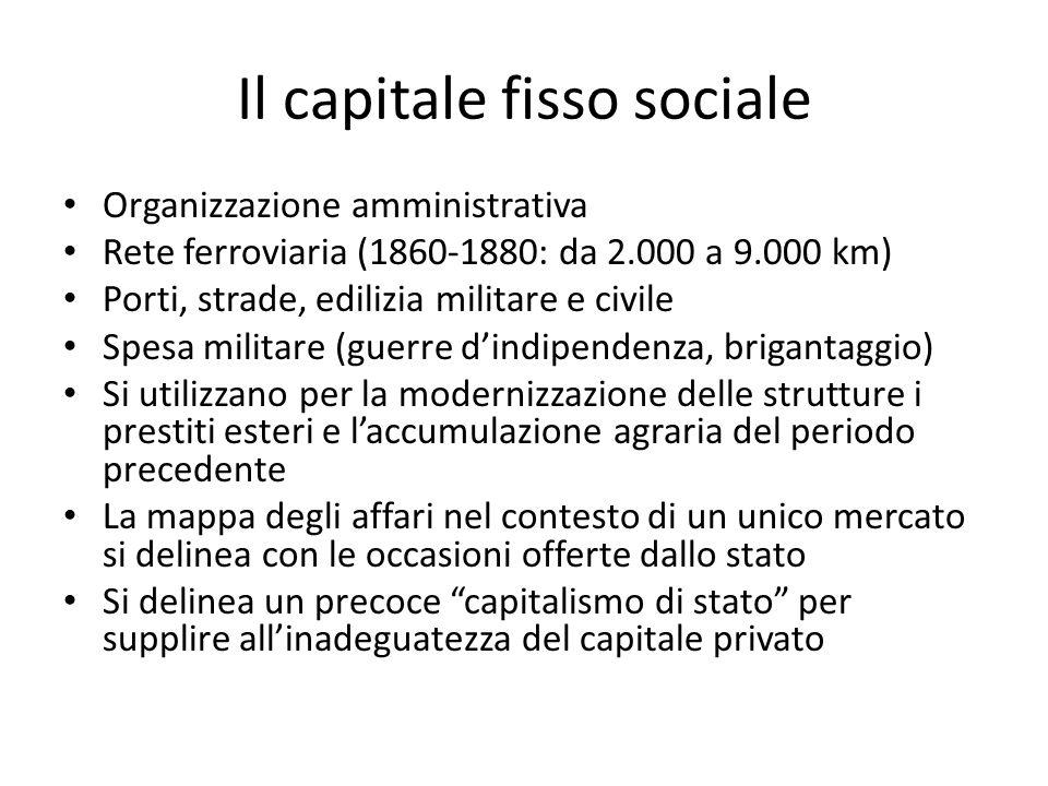 Il capitale fisso sociale
