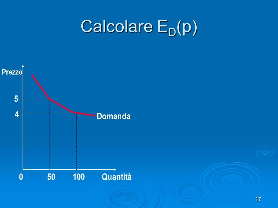 Calcolare ED(p) Prezzo 5 4 Domanda 50 100 Quantità