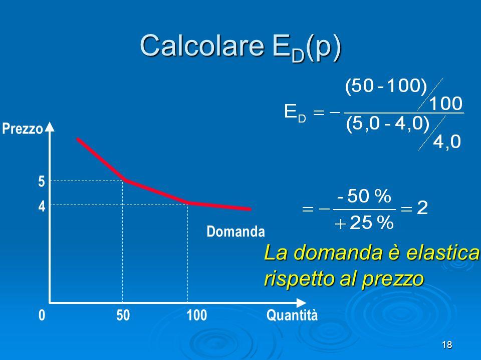 Calcolare ED(p) La domanda è elastica rispetto al prezzo Prezzo 5 4