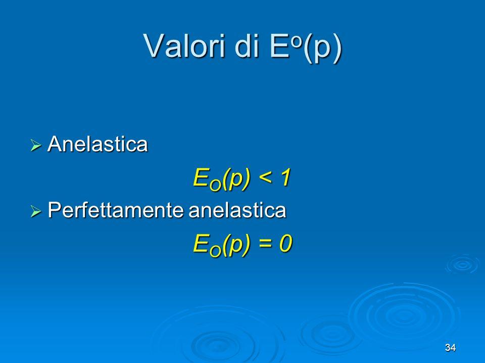 Valori di Eo(p) EO(p) < 1 EO(p) = 0 Anelastica
