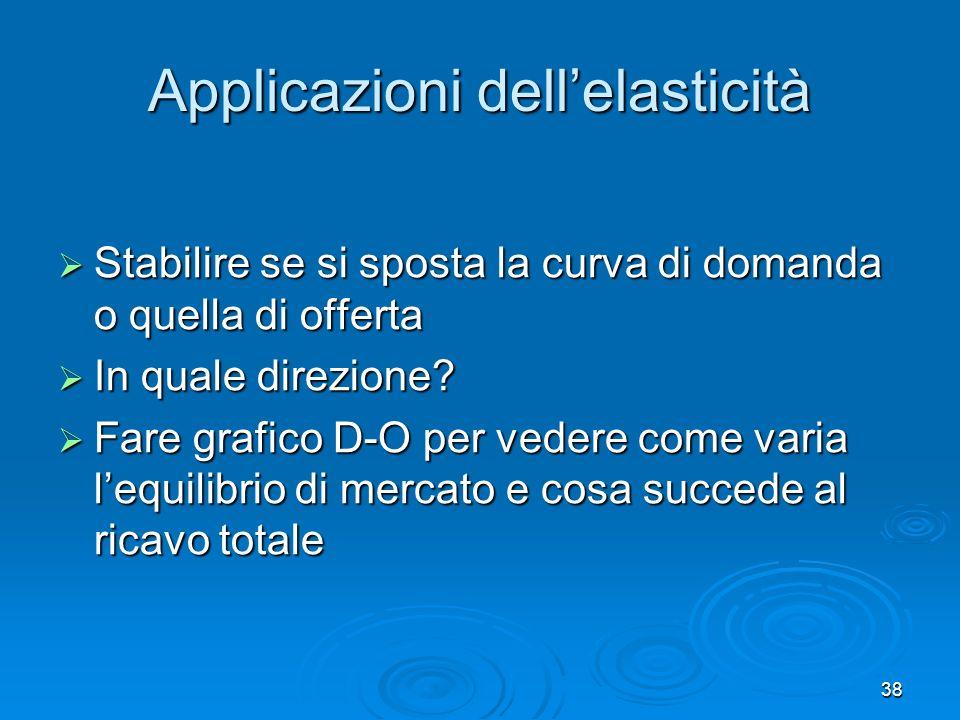 Applicazioni dell'elasticità