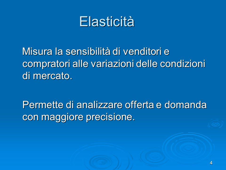 Elasticità Misura la sensibilità di venditori e compratori alle variazioni delle condizioni di mercato.