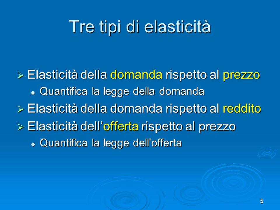 Tre tipi di elasticità Elasticità della domanda rispetto al prezzo