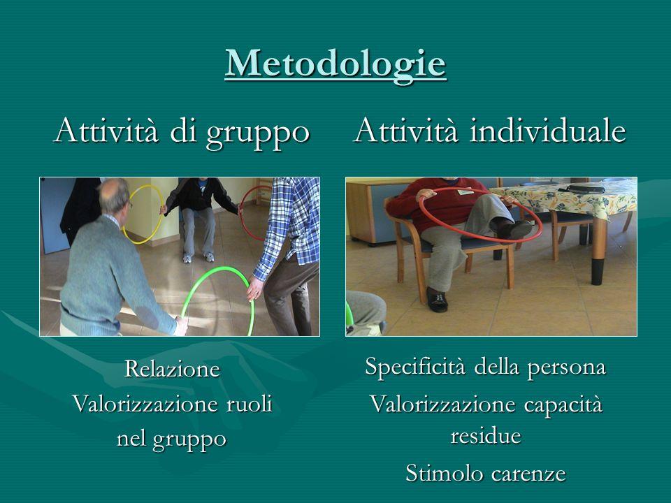 Metodologie Attività di gruppo Attività individuale