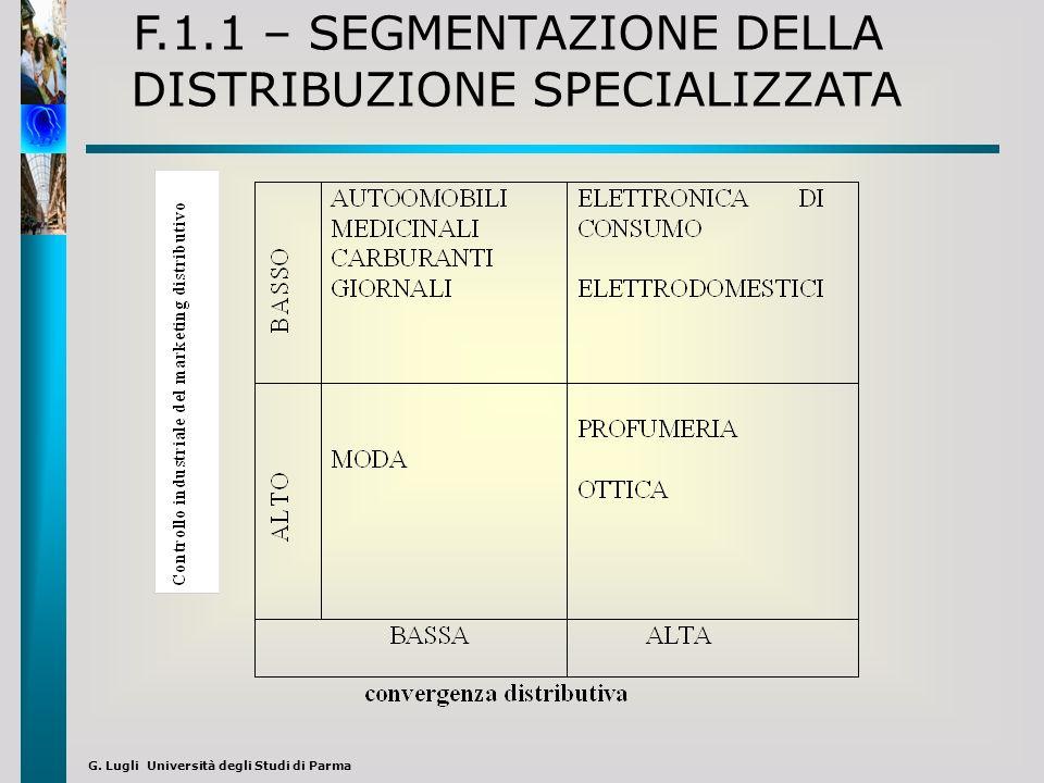 F.1.1 – SEGMENTAZIONE DELLA DISTRIBUZIONE SPECIALIZZATA