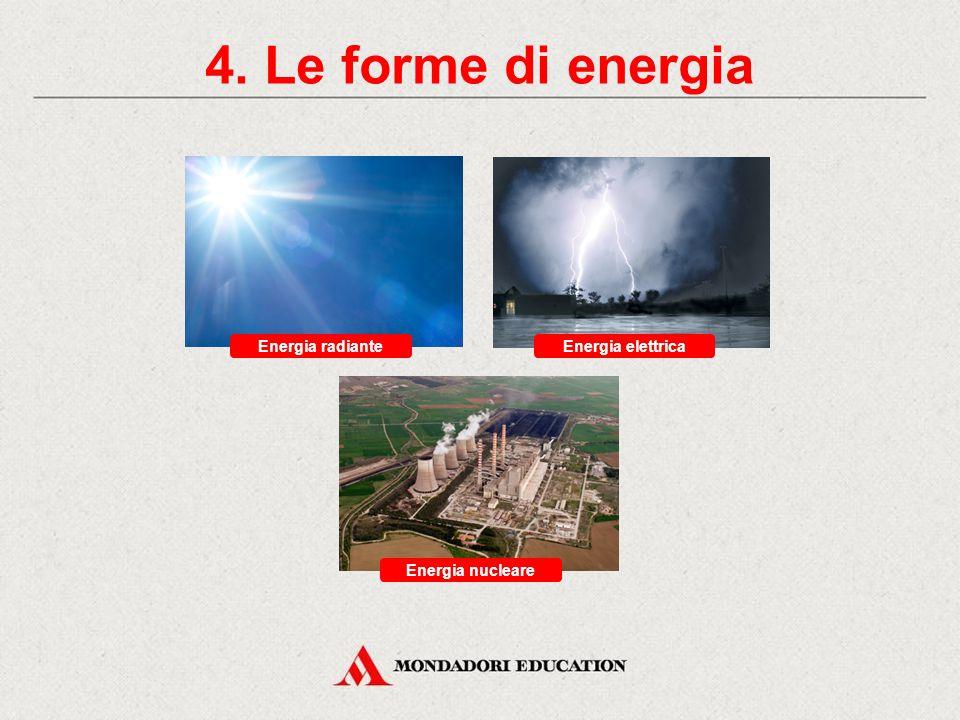 4. Le forme di energia * Energia radiante Energia elettrica