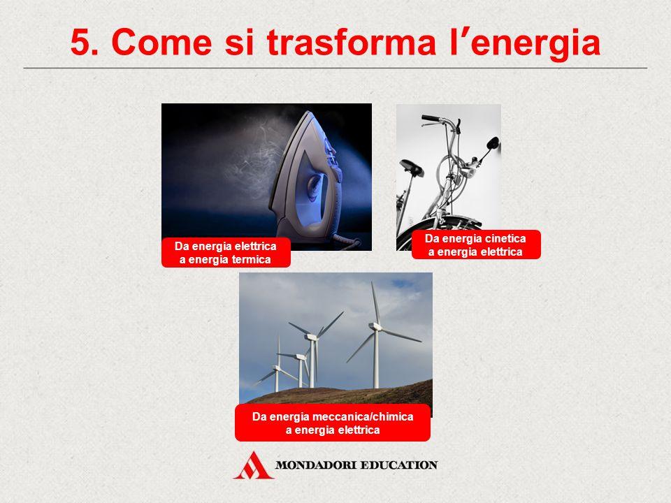 5. Come si trasforma l'energia