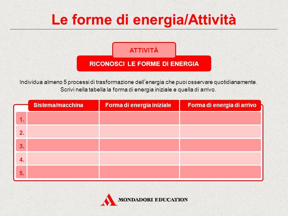 Le forme di energia/Attività