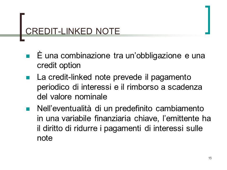 CREDIT-LINKED NOTE È una combinazione tra un'obbligazione e una credit option.