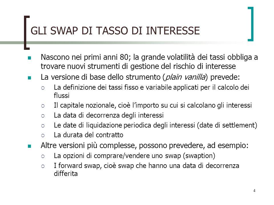 GLI SWAP DI TASSO DI INTERESSE