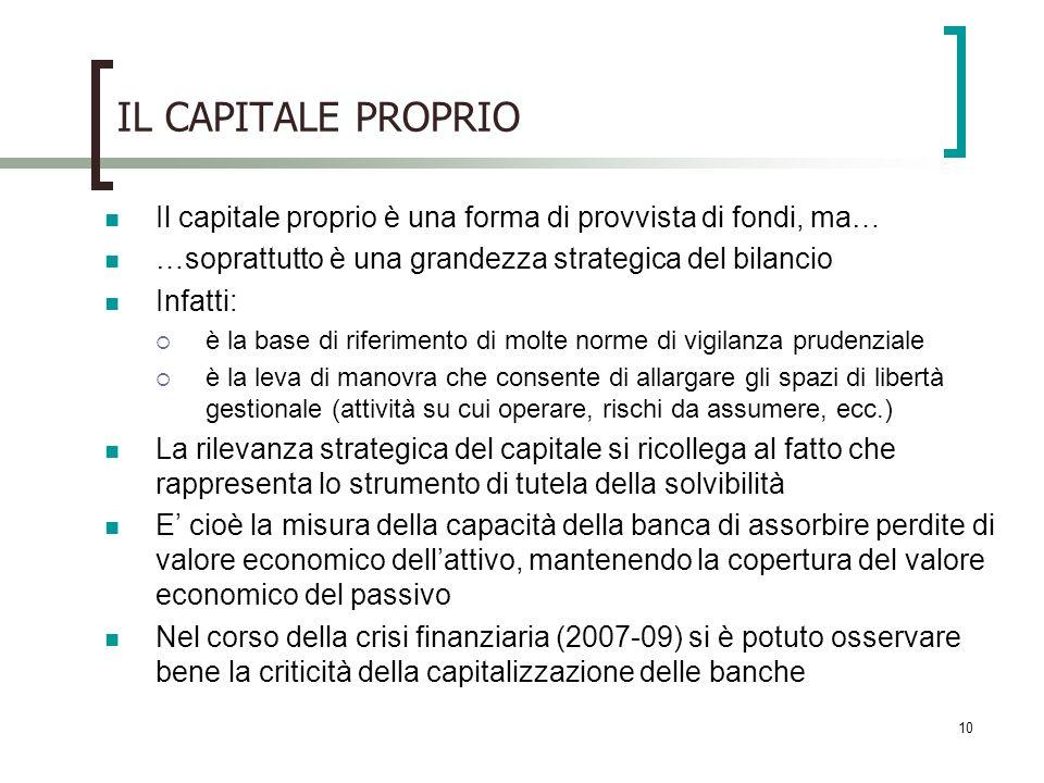 IL CAPITALE PROPRIO Il capitale proprio è una forma di provvista di fondi, ma… …soprattutto è una grandezza strategica del bilancio.