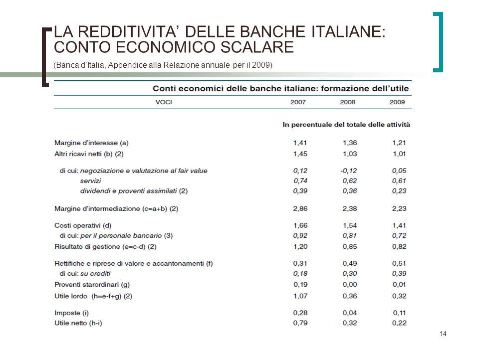 LA REDDITIVITA' DELLE BANCHE ITALIANE: CONTO ECONOMICO SCALARE (Banca d'Italia, Appendice alla Relazione annuale per il 2009)