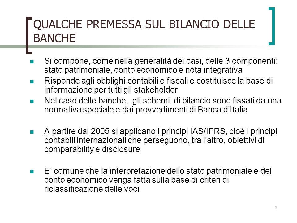 QUALCHE PREMESSA SUL BILANCIO DELLE BANCHE