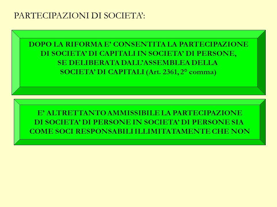 PARTECIPAZIONI DI SOCIETA':