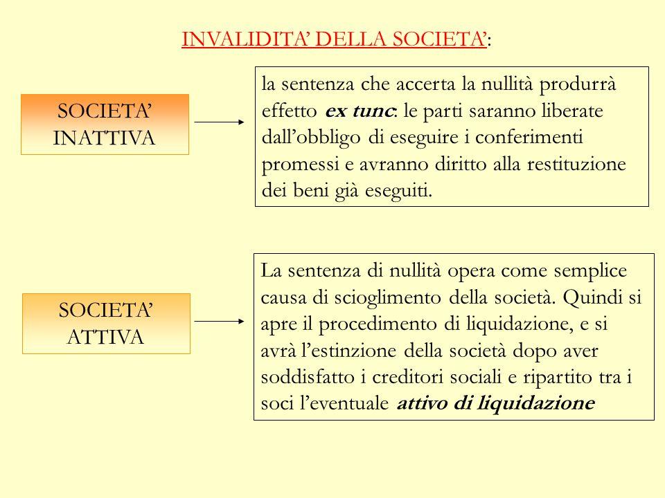 INVALIDITA' DELLA SOCIETA':