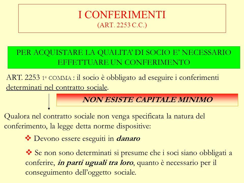 I CONFERIMENTI (ART. 2253 C.C.)