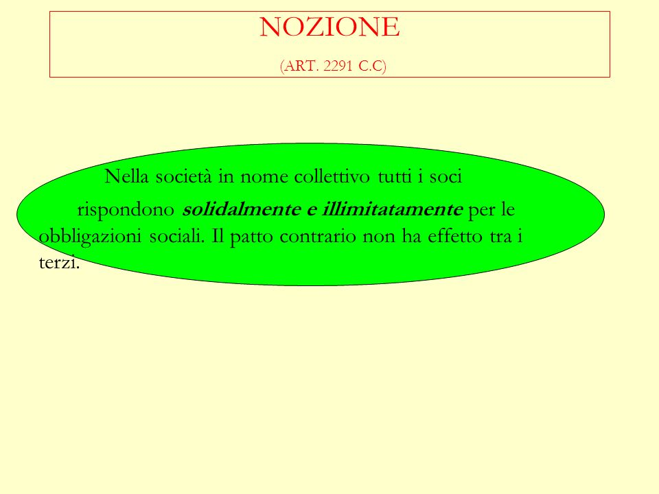NOZIONE (ART. 2291 C.C) Nella società in nome collettivo tutti i soci