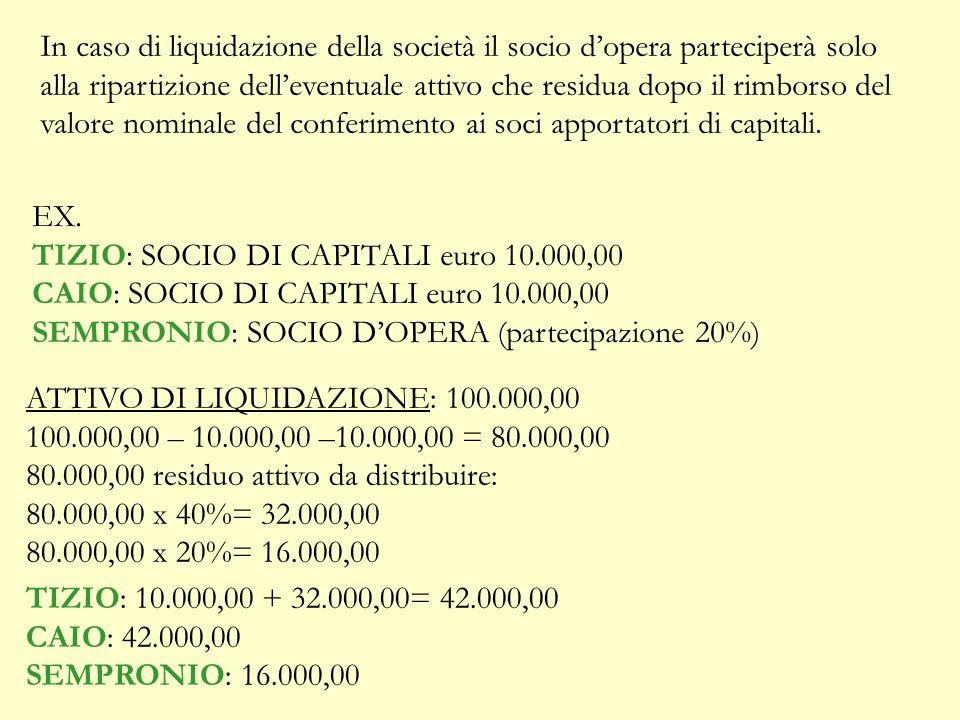 In caso di liquidazione della società il socio d'opera parteciperà solo alla ripartizione dell'eventuale attivo che residua dopo il rimborso del valore nominale del conferimento ai soci apportatori di capitali.