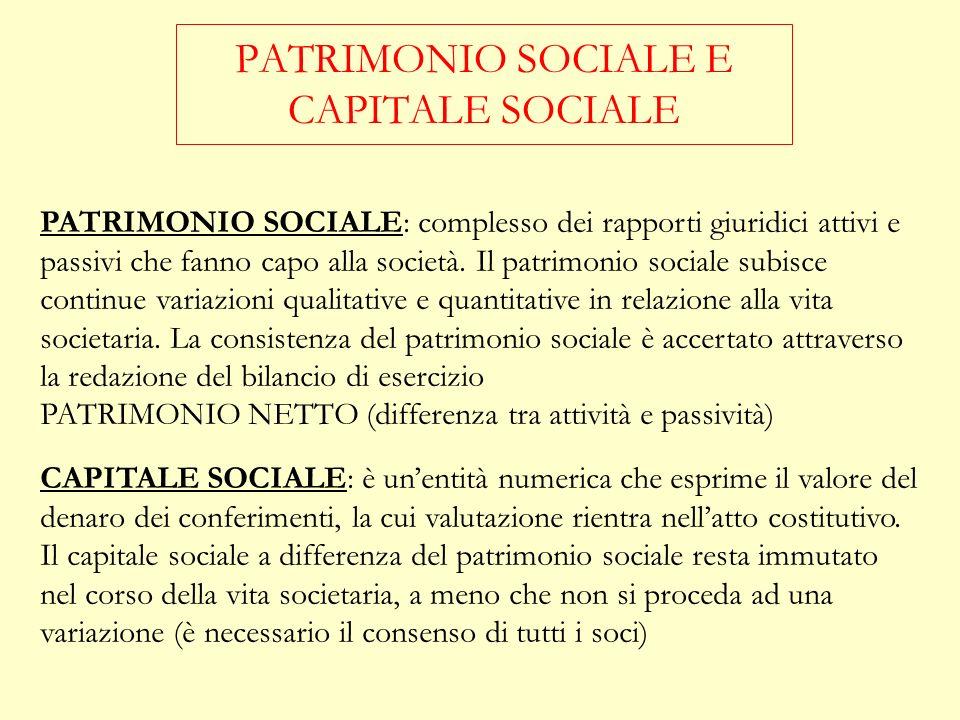 PATRIMONIO SOCIALE E CAPITALE SOCIALE