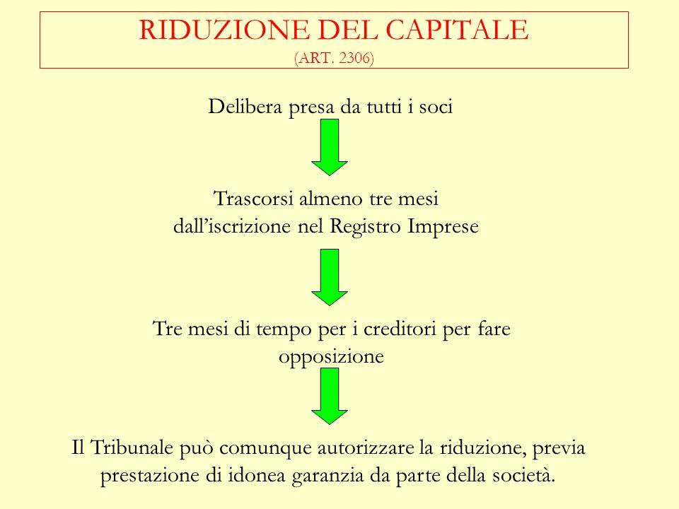 RIDUZIONE DEL CAPITALE (ART. 2306)